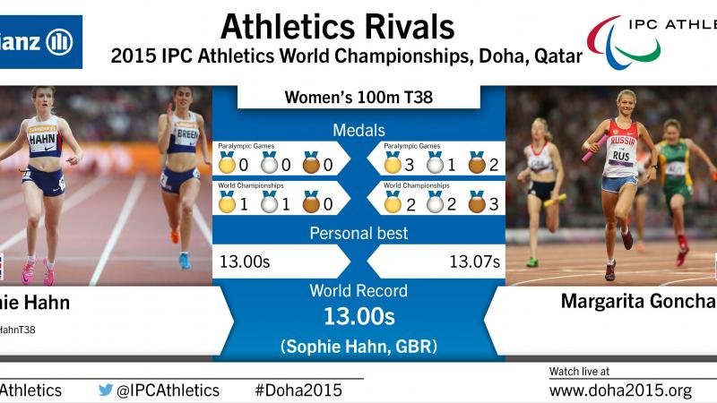 Graphic with two female athletes