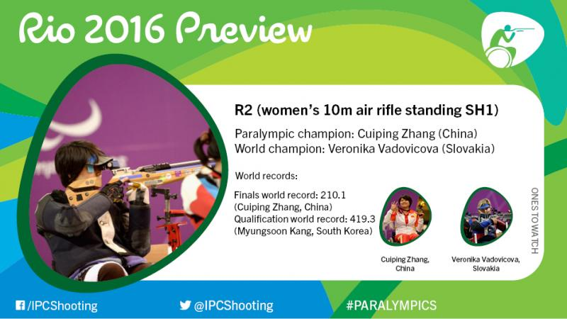 Graphic with information about a shooting event at Rio 2016