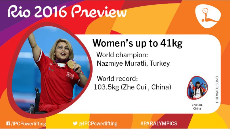 Rio 2016 preview: women's up to 41kg