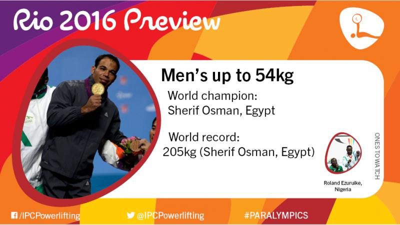 Rio 2016 preview: men's up to 54kg