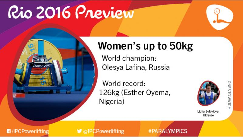 Rio 2016 preview: women's up to 50kg