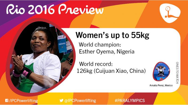 Rio 2016 preview: Women's up to 55kg