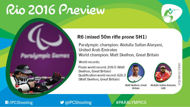 Rio 2016 preview: R6 (mixed 50m rifle prone SH1)