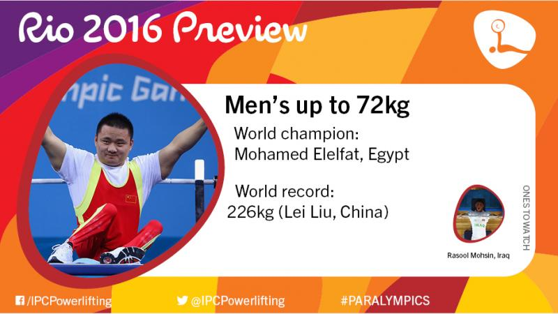Rio 2016 preview: Men's up to 72kg
