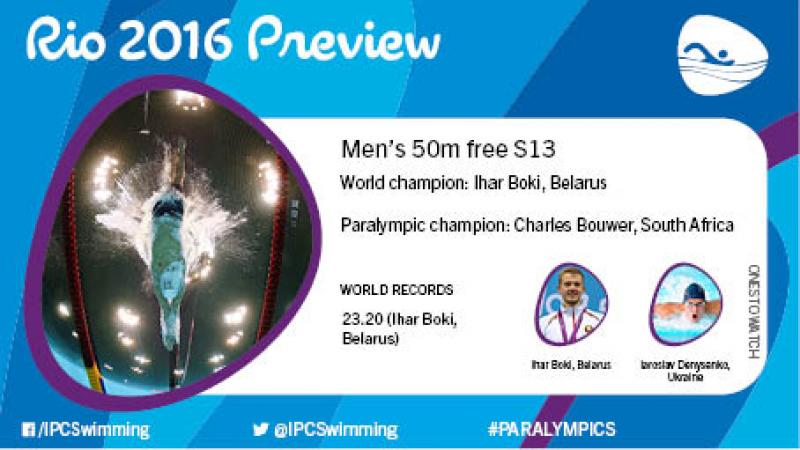 Rio 2016 preview: Men's 50m freestyle S13