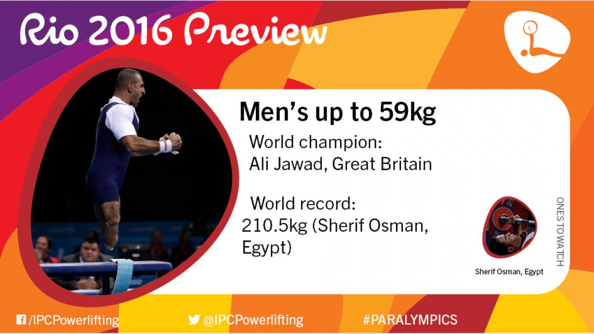 Rio 2016 preview: Men's up to 59kg