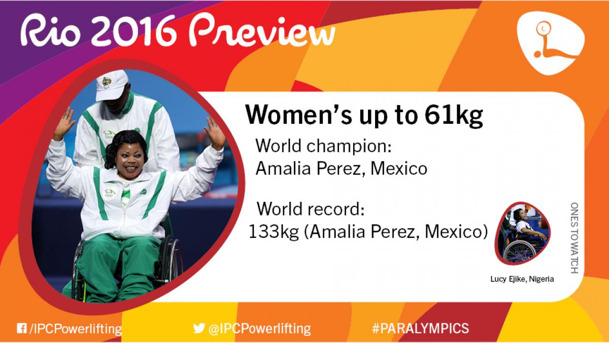 Rio 2016 preview: Women's up to 61kg