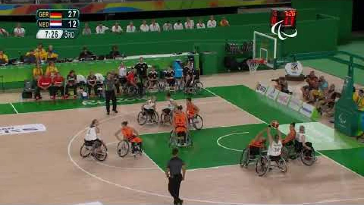 2018 IWBF Wheelchair Basketball World Championships